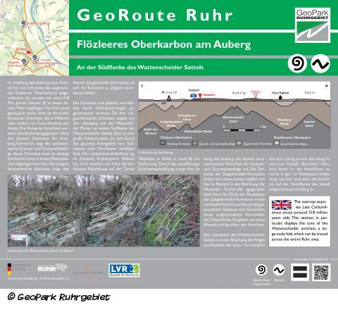 GeoRoute Ruhr  - Auberg II Mülheim an der Ruhr