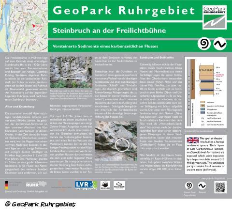 GeoRoute Ruhr- Freilichtbühnen Mülheim an der Ruhr