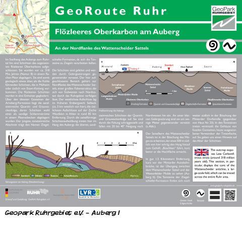 GeoRoute Ruhr- Auberg I Mülheim an der Ruhr