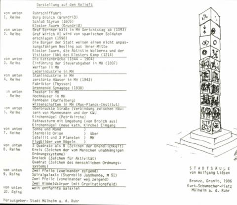 Erklärung zu den einzelnen Bildtafeln; Foto: Kunstmuseum Mülheim an der Ruhr 1986/2018.